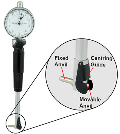how to read dial gauge